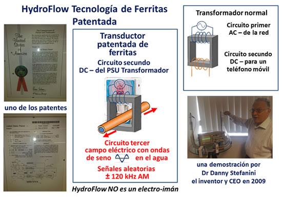Tecnología con patentes mundiales