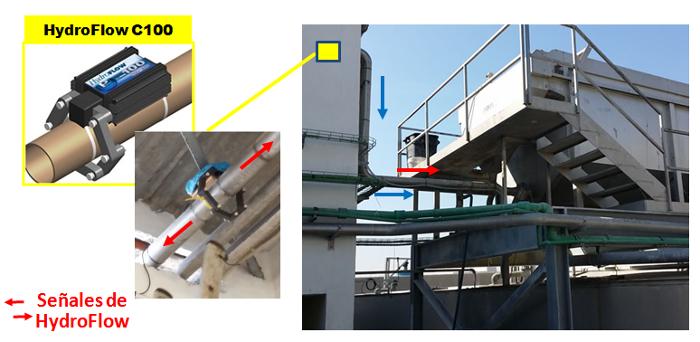 HydroFlow reduce el consume de productos quimicos en DAF 1