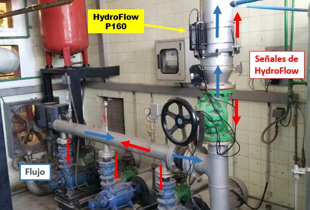 HydroFlow P160 completa la protección