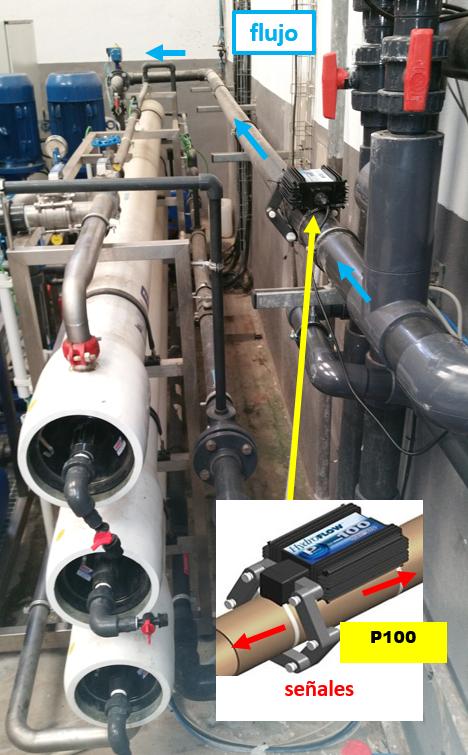 Hydroflow protege las membranas