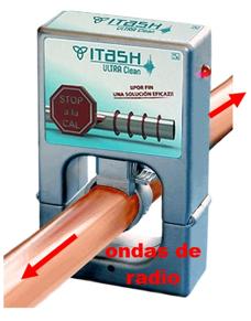 Itash descalcificador electronico