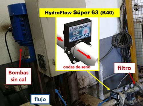 La bombas protegidas por HydroFlow