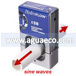 Hydroflow S38 descaler