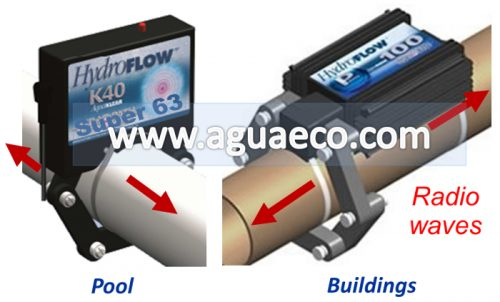 hydroflow-descaler