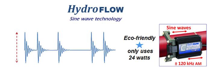 hydroflow sine waves