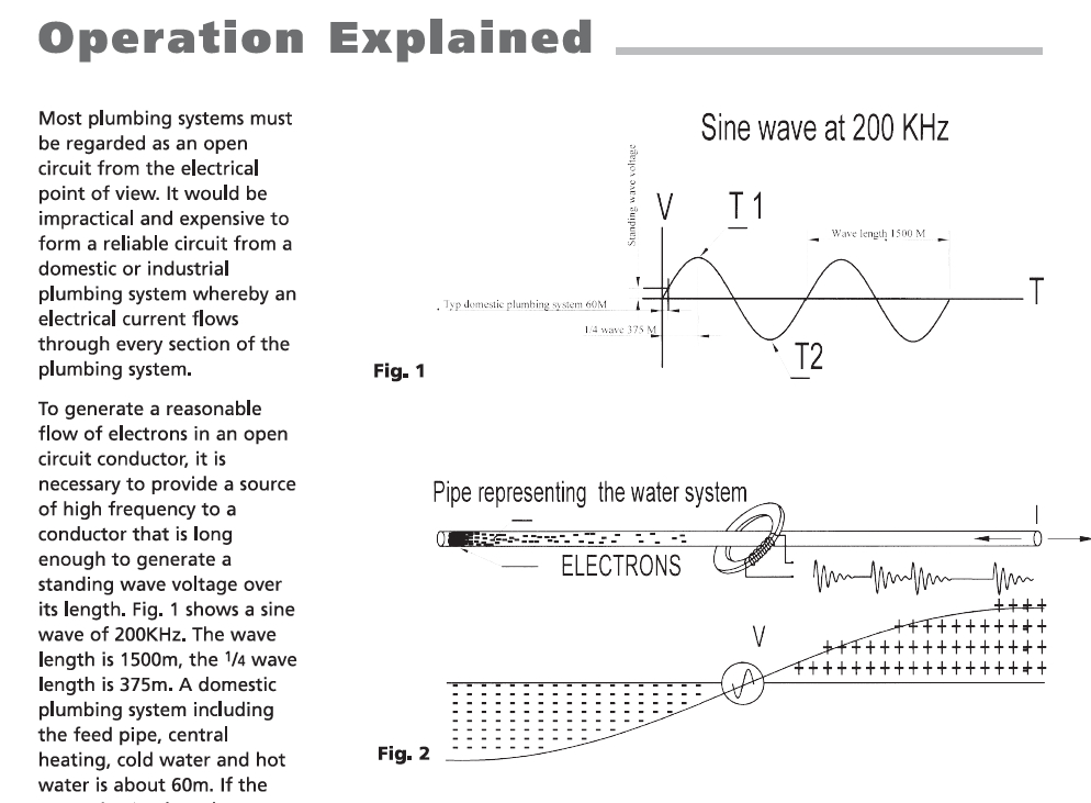 sine-waves-explained